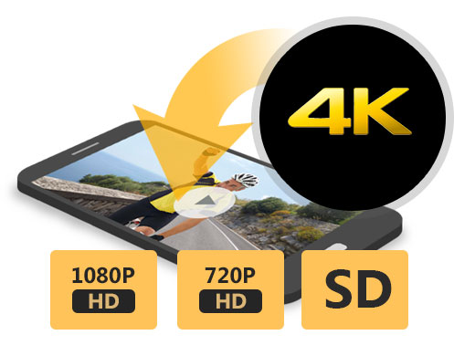 4k videos in hd sd umwandeln